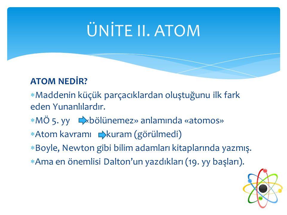 ÜNİTE II. ATOM ATOM NEDİR