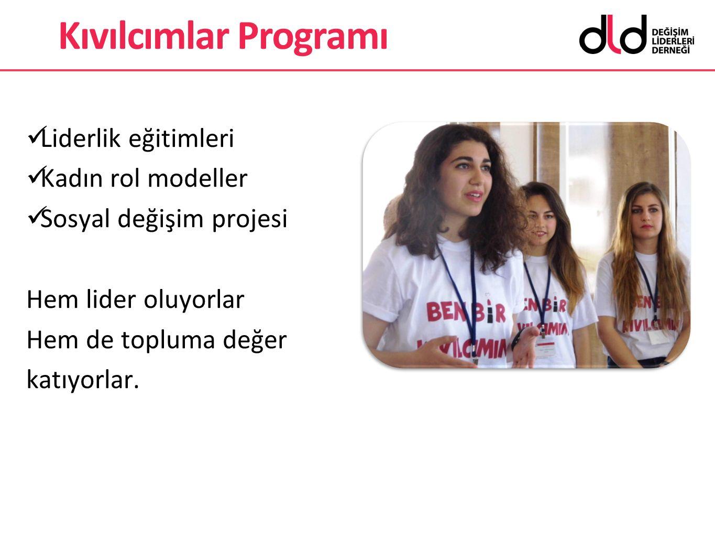 Kıvılcımlar Programı Liderlik eğitimleri Kadın rol modeller