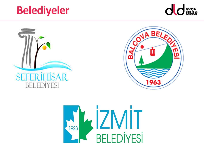 Belediyeler