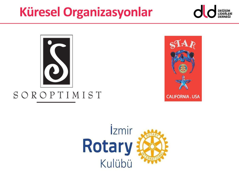 Küresel Organizasyonlar