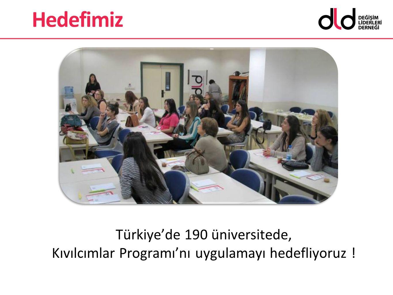 Hedefimiz Türkiye'de 190 üniversitede,