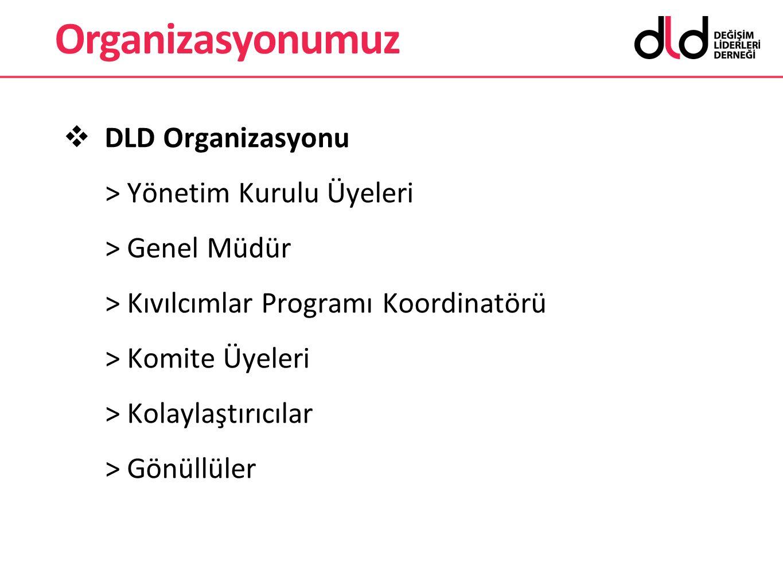 Organizasyonumuz DLD Organizasyonu > Yönetim Kurulu Üyeleri