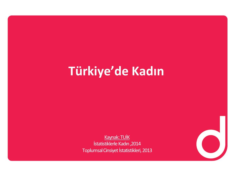 Türkiye'de Kadın Kaynak: TUİK İstatistiklerle Kadın ,2014