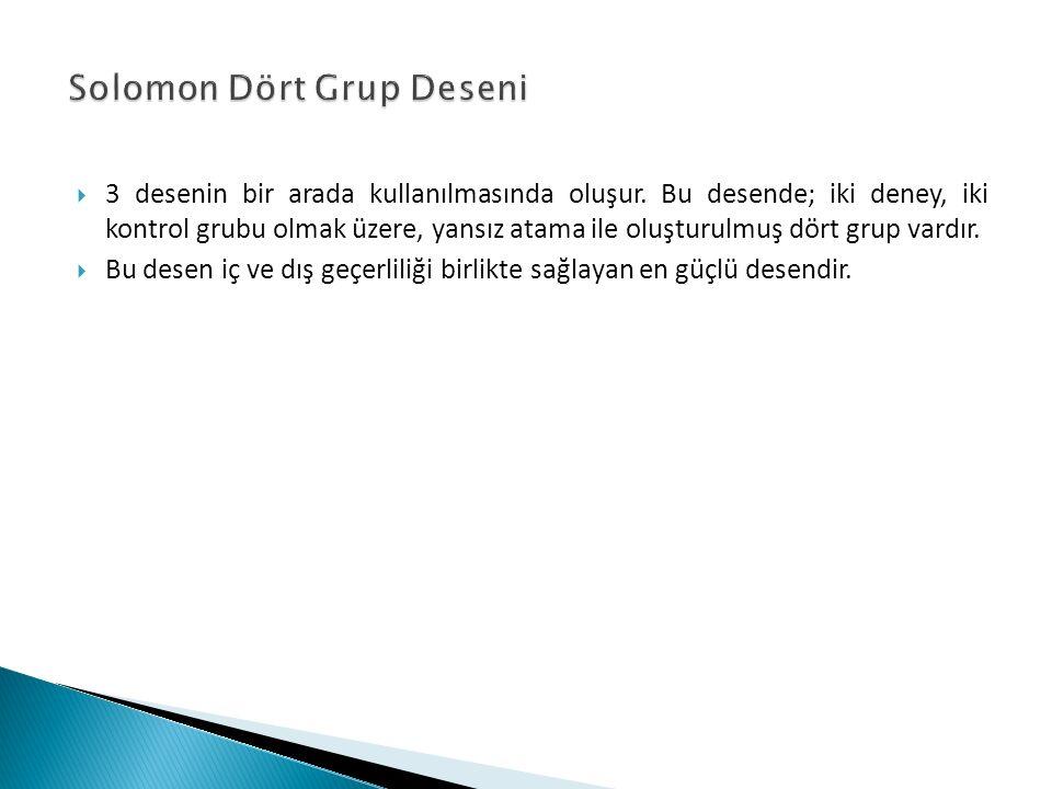 Solomon Dört Grup Deseni