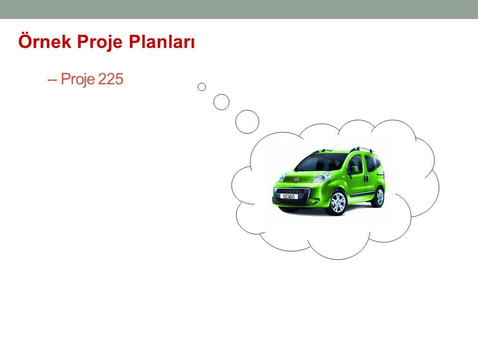 Örnek Proje Planları -- Proje 225