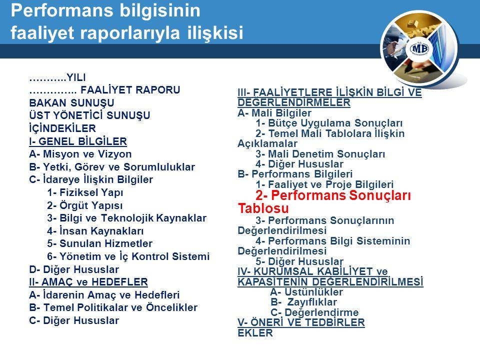 Performans bilgisinin faaliyet raporlarıyla ilişkisi
