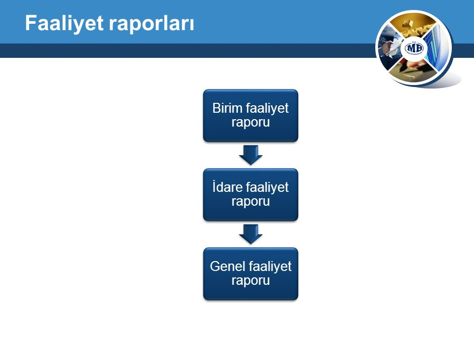 Faaliyet raporları Birim faaliyet raporu İdare faaliyet raporu