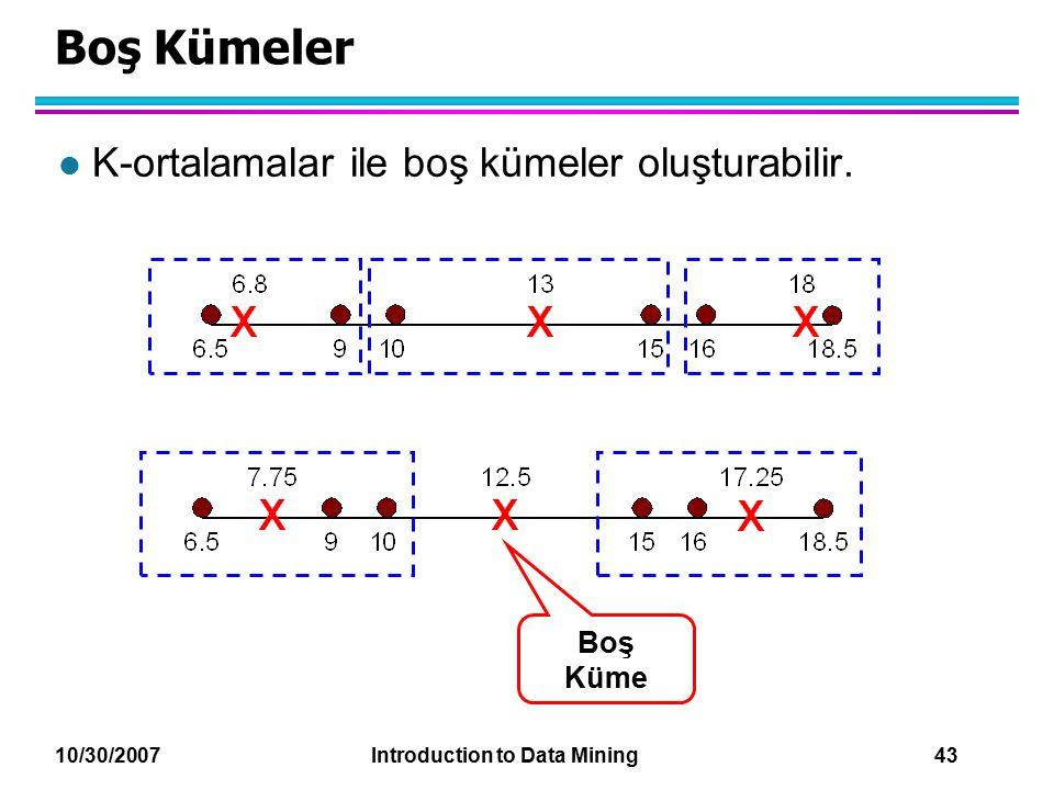 Boş Kümeler K-ortalamalar ile boş kümeler oluşturabilir. Boş Küme