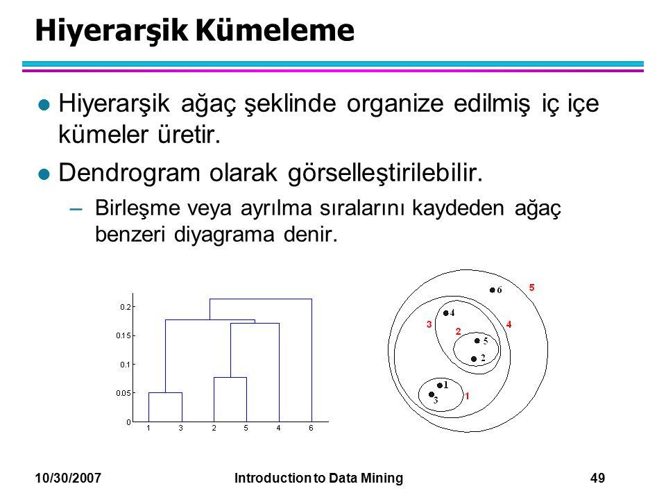 Hiyerarşik Kümeleme Hiyerarşik ağaç şeklinde organize edilmiş iç içe kümeler üretir. Dendrogram olarak görselleştirilebilir.