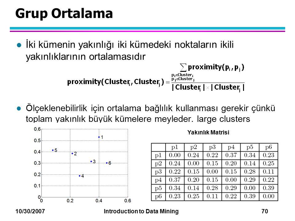 Grup Ortalama İki kümenin yakınlığı iki kümedeki noktaların ikili yakınlıklarının ortalamasıdır.