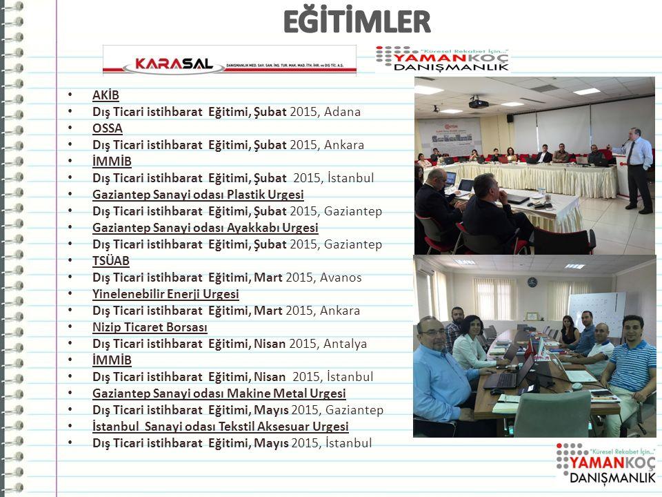EĞİTİMLER AKİB Dış Ticari istihbarat Eğitimi, Şubat 2015, Adana OSSA