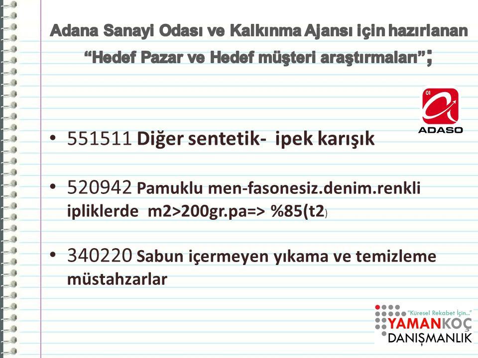551511 Diğer sentetik- ipek karışık
