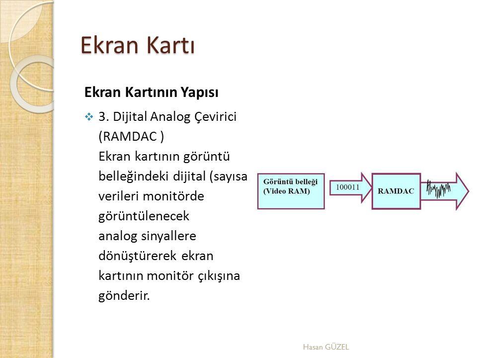 Ekran Kartı Ekran Kartının Yapısı