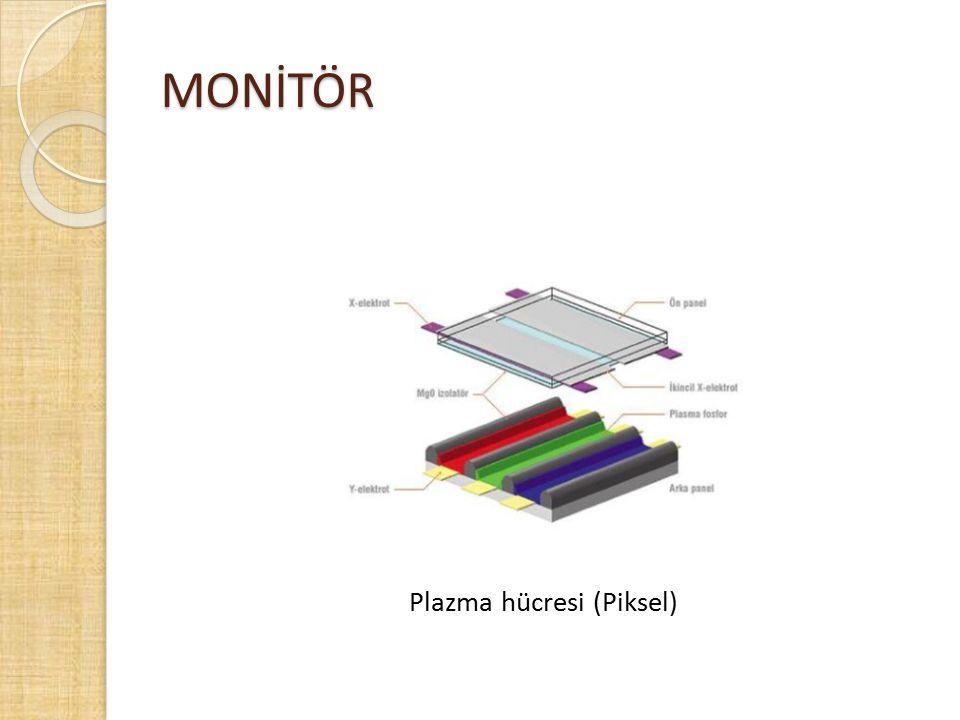 Plazma hücresi (Piksel)