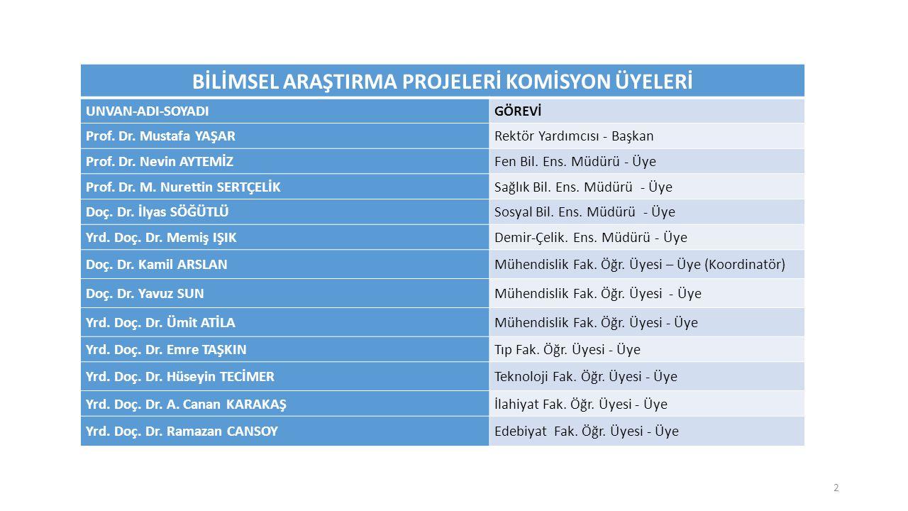 BİLİMSEL ARAŞTIRMA PROJELERİ KOMİSYON ÜYELERİ