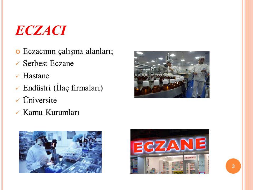 ECZACI Eczacının çalışma alanları; Serbest Eczane Hastane
