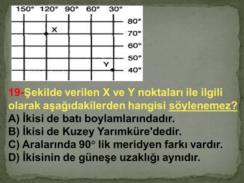 19-Şekilde verilen X ve Y noktaları ile ilgili olarak aşağıdakilerden hangisi söylenemez