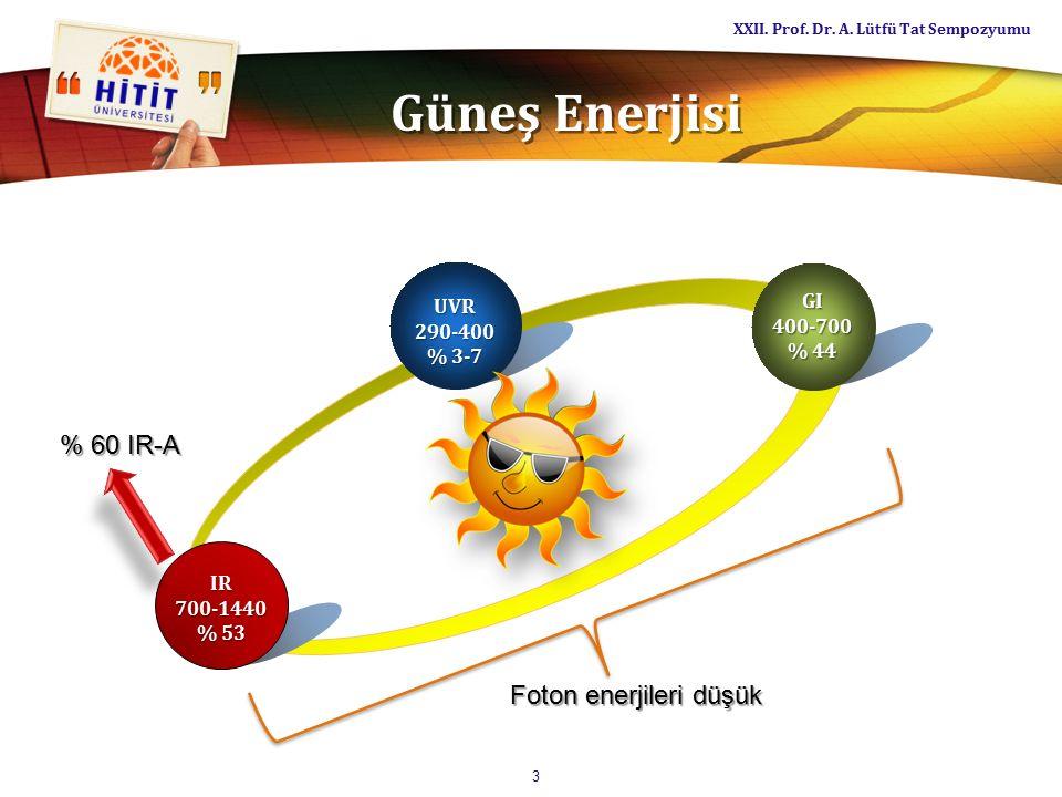 Foton enerjileri düşük