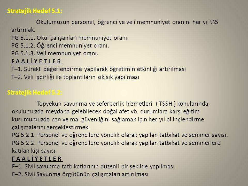 Stratejik Hedef 5.1: Stratejik Hedef 5.2: