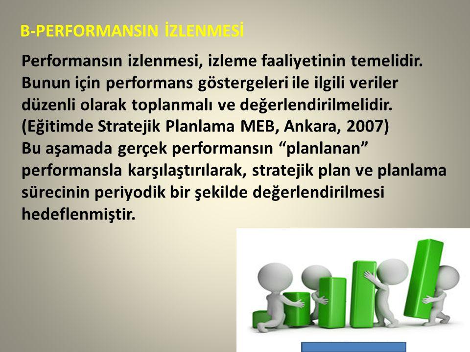 B-PERFORMANSIN İZLENMESİ