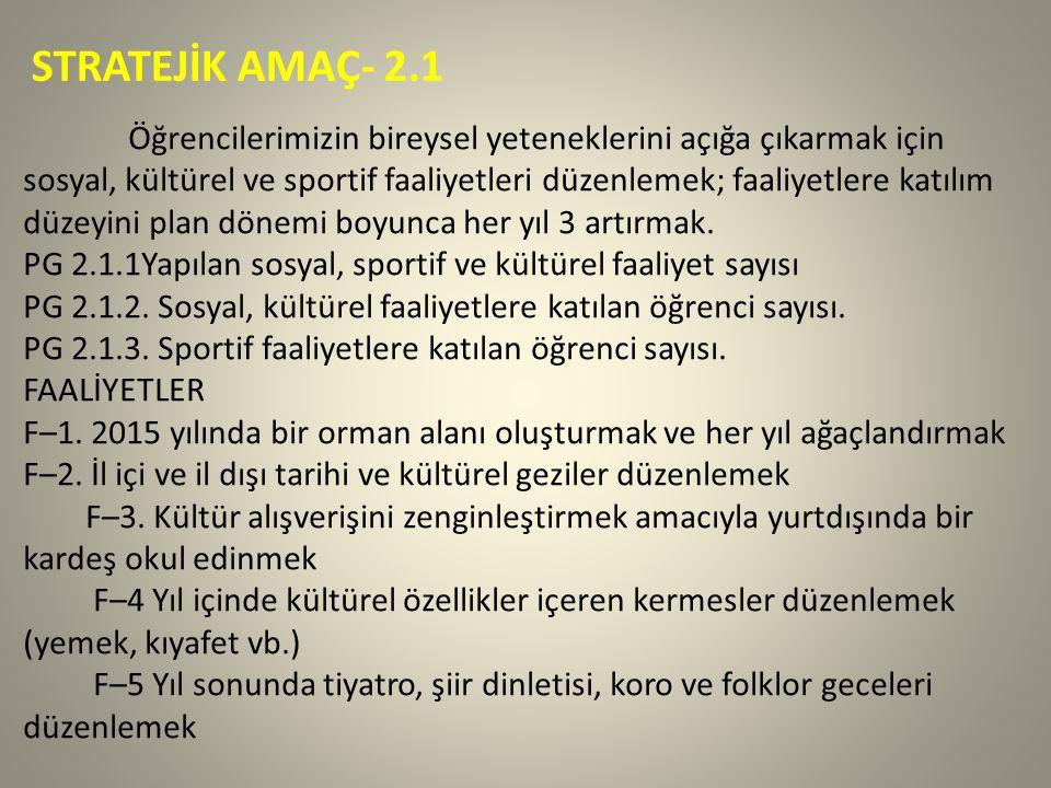 STRATEJİK AMAÇ- 2.1