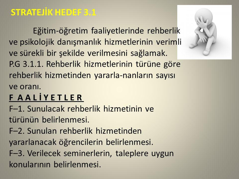 STRATEJİK HEDEF 3.1