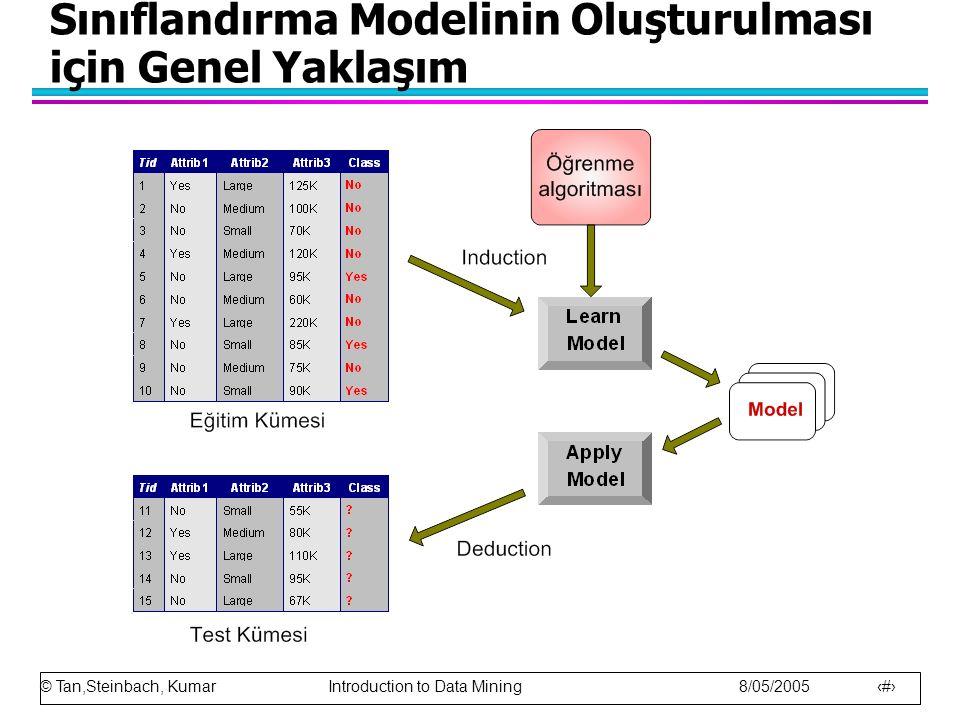 Sınıflandırma Modelinin Oluşturulması için Genel Yaklaşım