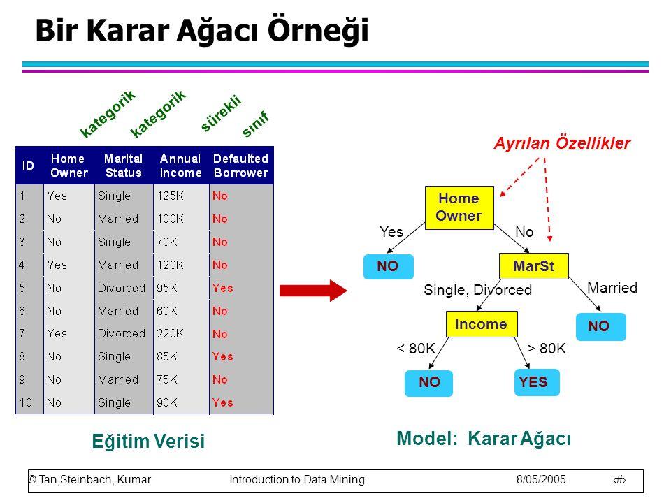Bir Karar Ağacı Örneği Model: Karar Ağacı Eğitim Verisi