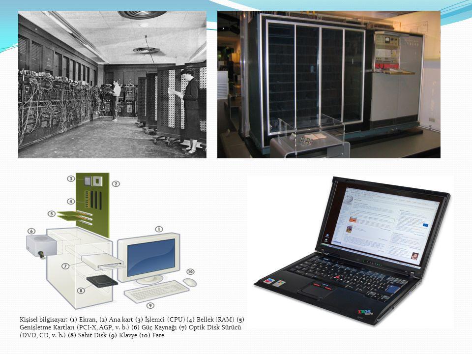 Kişisel bilgisayar: (1) Ekran, (2) Ana kart (3) İşlemci (CPU) (4) Bellek (RAM) (5) Genişletme Kartları (PCI-X, AGP, v. b.) (6) Güç Kaynağı (7) Optik Disk Sürücü (DVD, CD, v. b.) (8) Sabit Disk (9) Klavye (10) Fare