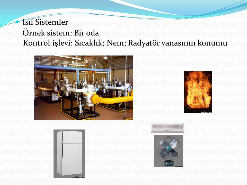 Isıl Sistemler Örnek sistem: Bir oda Kontrol işlevi: Sıcaklık; Nem; Radyatör vanasının konumu