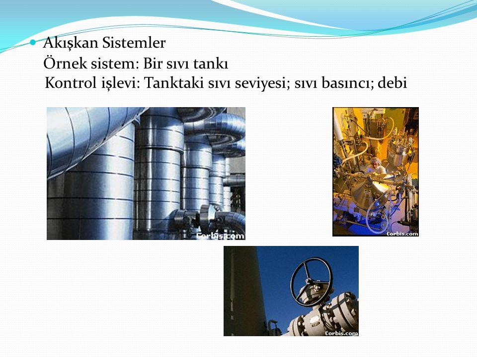 Akışkan Sistemler Örnek sistem: Bir sıvı tankı.