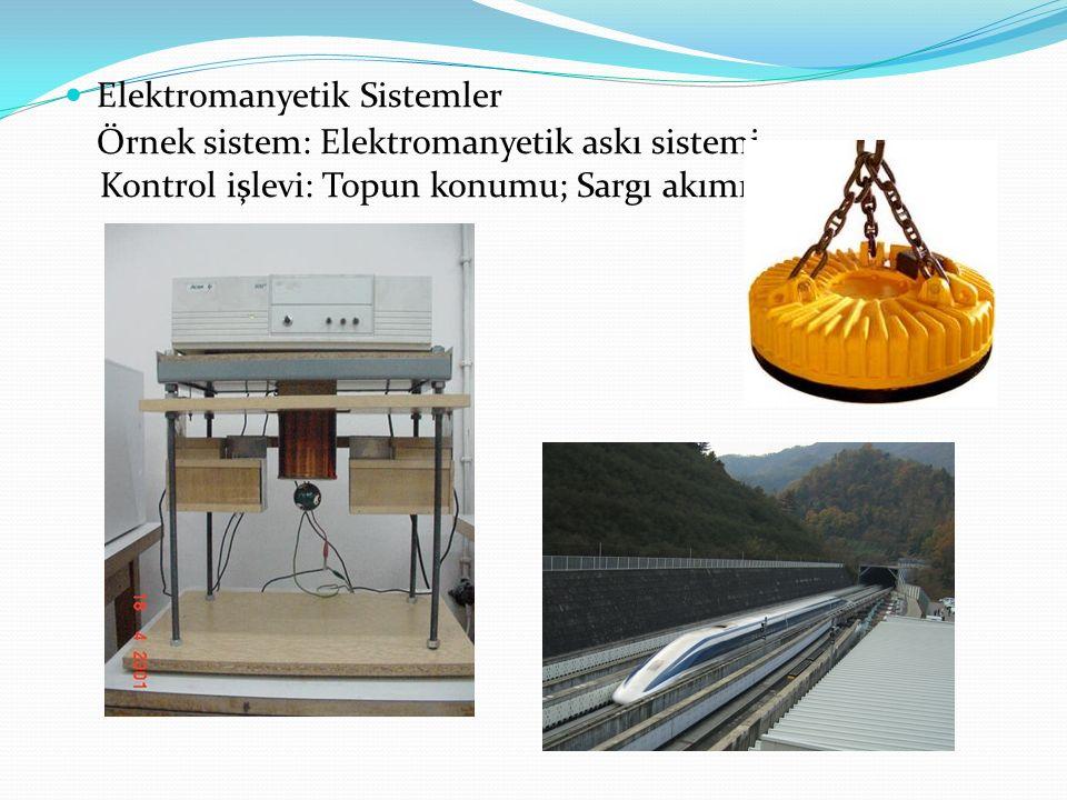 Elektromanyetik Sistemler