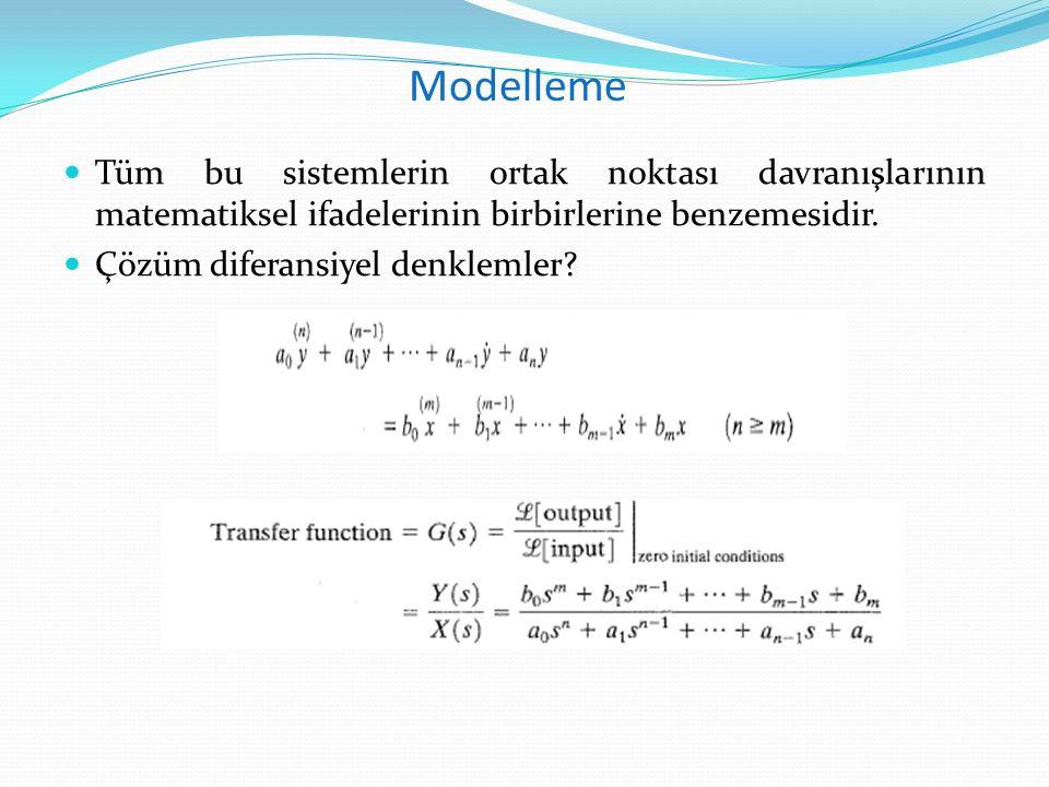 Modelleme Tüm bu sistemlerin ortak noktası davranışlarının matematiksel ifadelerinin birbirlerine benzemesidir.