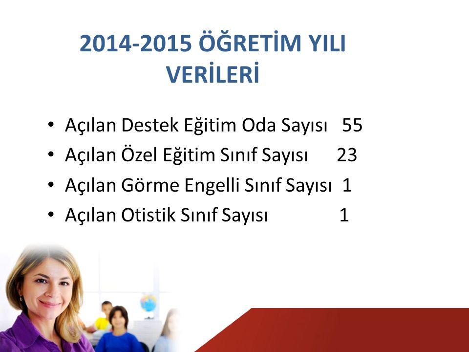 2014-2015 ÖĞRETİM YILI VERİLERİ