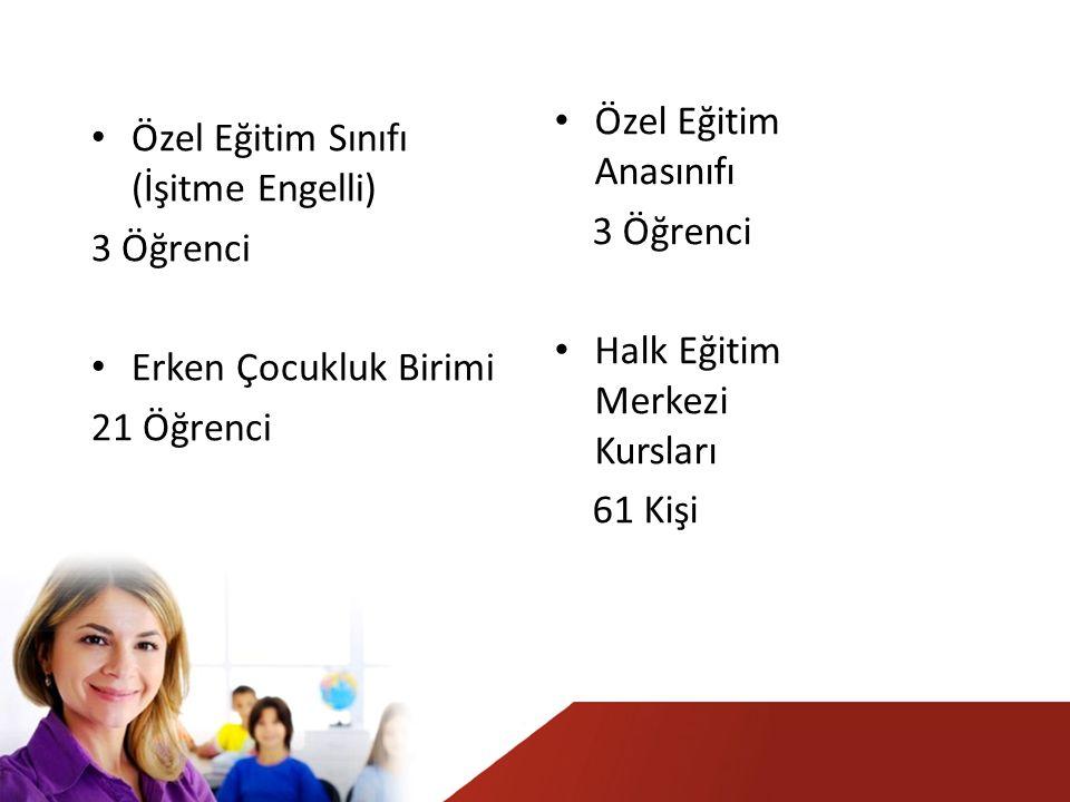 Özel Eğitim Anasınıfı 3 Öğrenci. Halk Eğitim Merkezi Kursları. 61 Kişi. Özel Eğitim Sınıfı (İşitme Engelli)