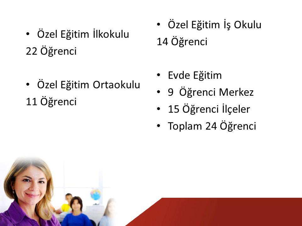 Özel Eğitim İş Okulu 14 Öğrenci. Evde Eğitim. 9 Öğrenci Merkez. 15 Öğrenci İlçeler. Toplam 24 Öğrenci.