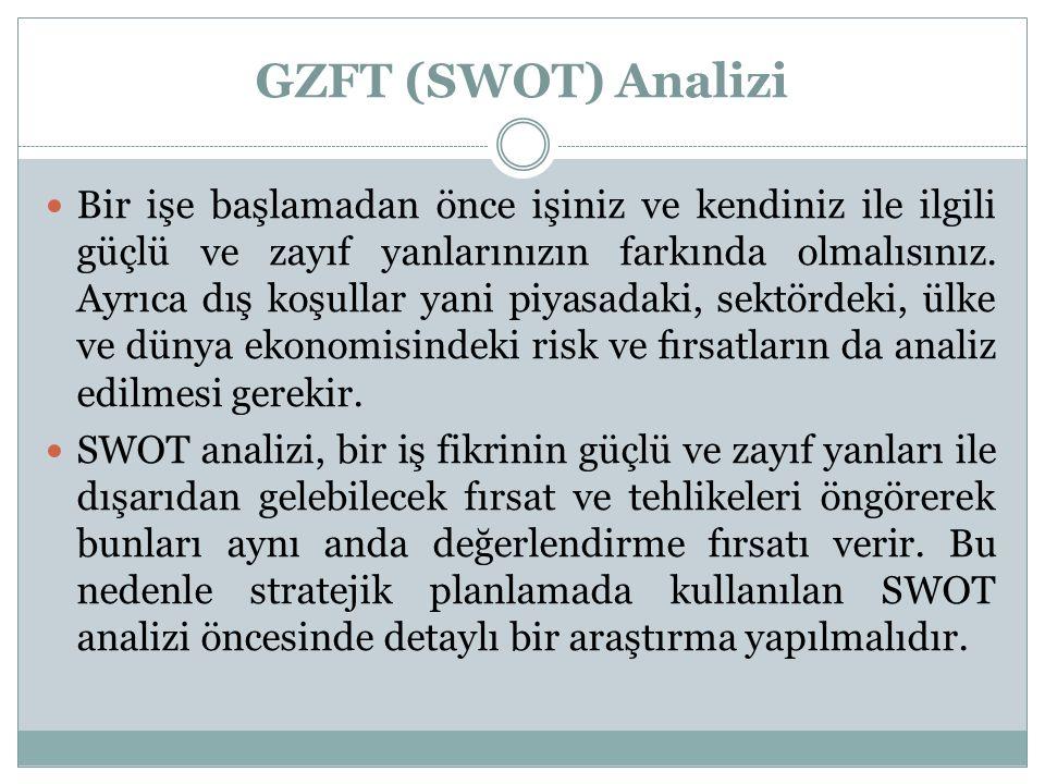 GZFT (SWOT) Analizi