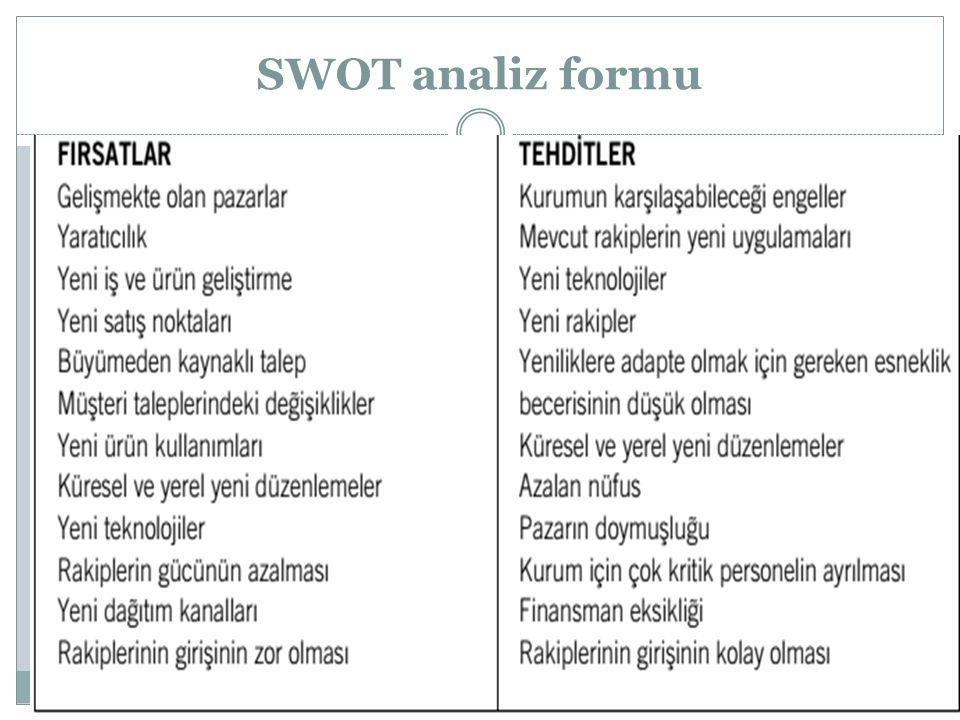 SWOT analiz formu