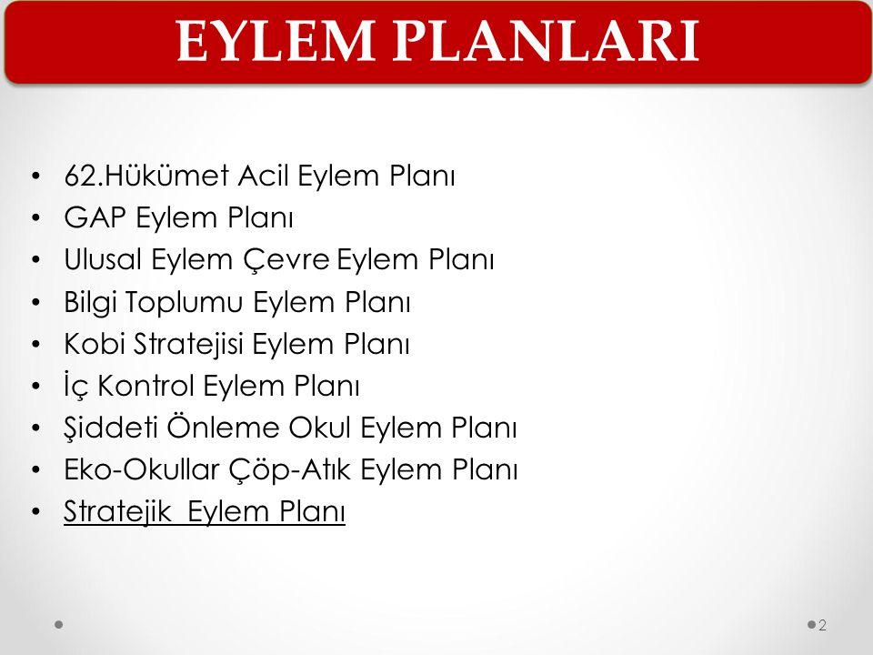 EYLEM PLANLARI 62.Hükümet Acil Eylem Planı GAP Eylem Planı