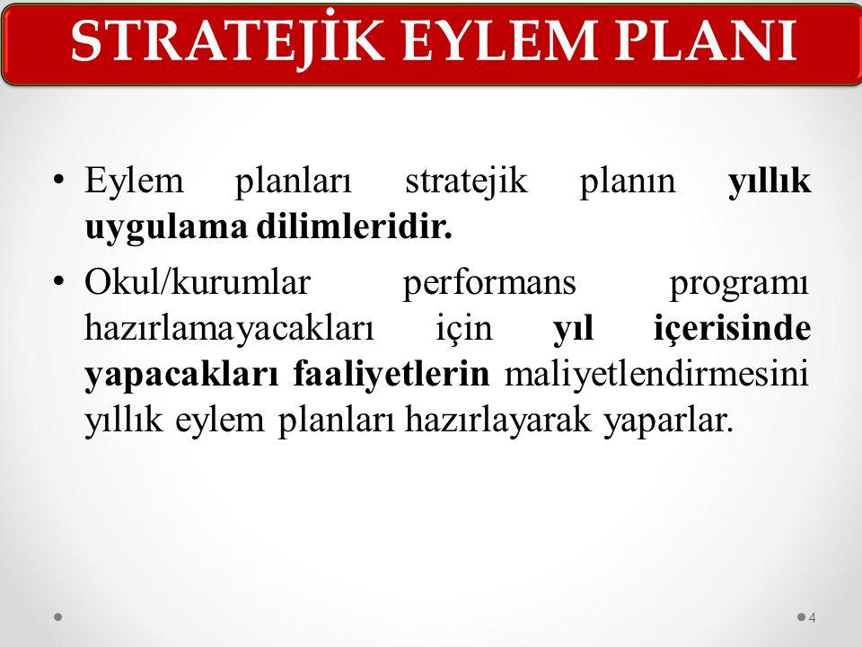 STRATEJİK EYLEM PLANI Eylem planları stratejik planın yıllık uygulama dilimleridir.