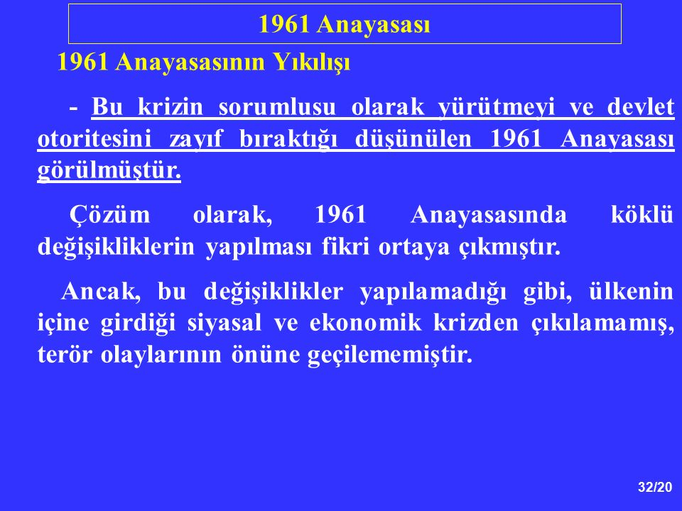 1961 Anayasası 1961 Anayasasının Yıkılışı.