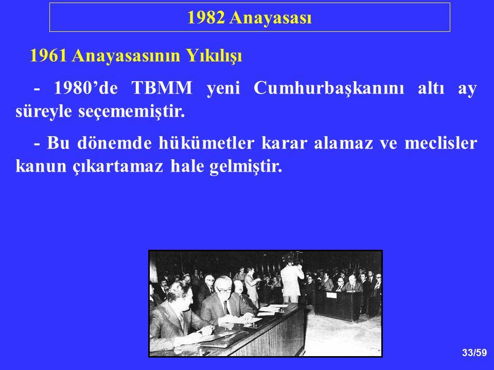 1982 Anayasası 1961 Anayasasının Yıkılışı. - 1980'de TBMM yeni Cumhurbaşkanını altı ay süreyle seçememiştir.