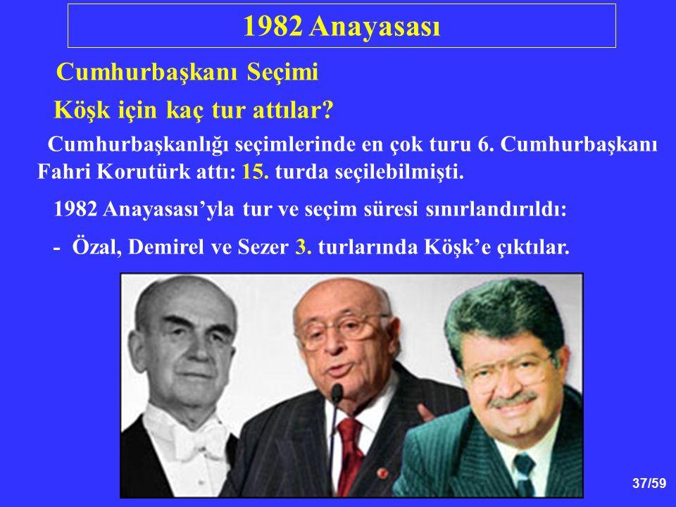 1982 Anayasası Cumhurbaşkanı Seçimi Köşk için kaç tur attılar