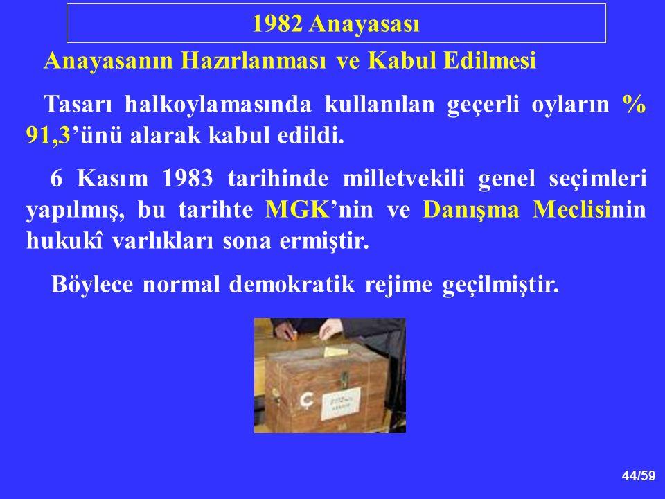 1982 Anayasası Anayasanın Hazırlanması ve Kabul Edilmesi. Tasarı halkoylamasında kullanılan geçerli oyların % 91,3'ünü alarak kabul edildi.