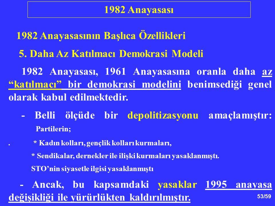 1982 Anayasasının Başlıca Özellikleri