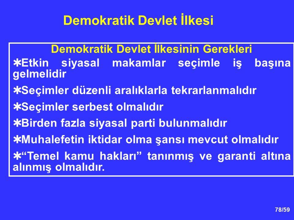 Demokratik Devlet İlkesi