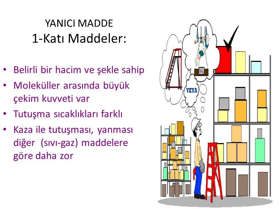 YANICI MADDE 1-Katı Maddeler: