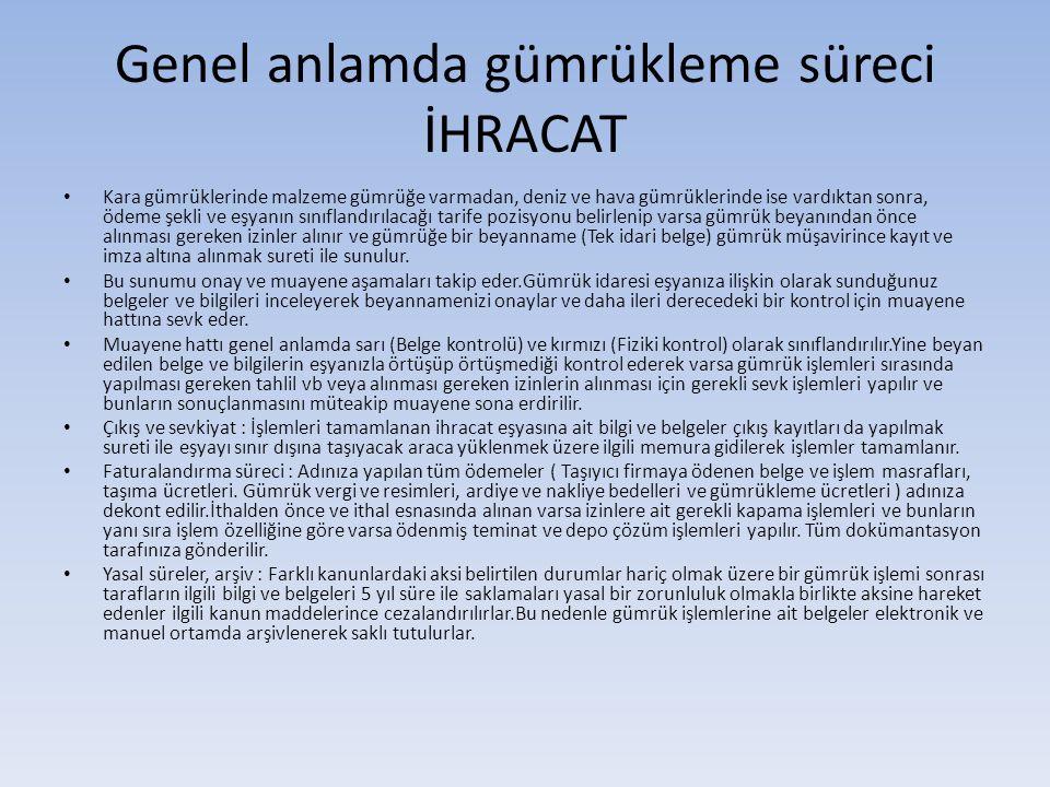 Genel anlamda gümrükleme süreci İHRACAT