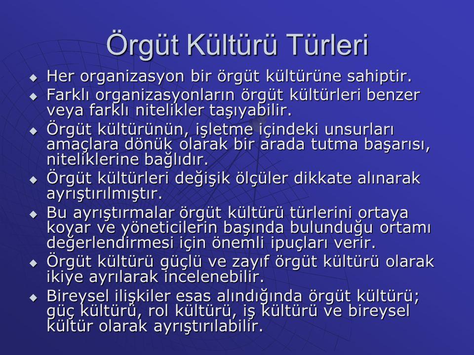Örgüt Kültürü Türleri Her organizasyon bir örgüt kültürüne sahiptir.