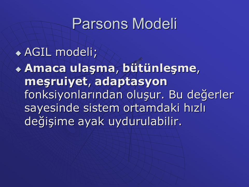 Parsons Modeli AGIL modeli;